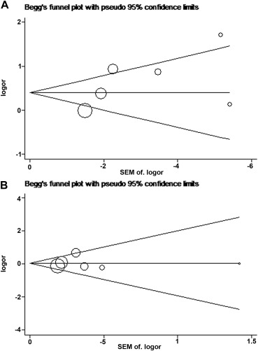 Association Of Clostridium Difficile Infection In Hospital